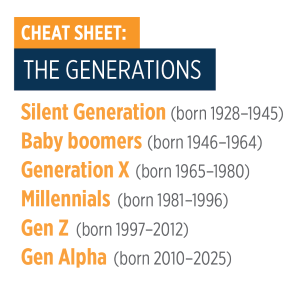 Cheat Sheet: The Generations