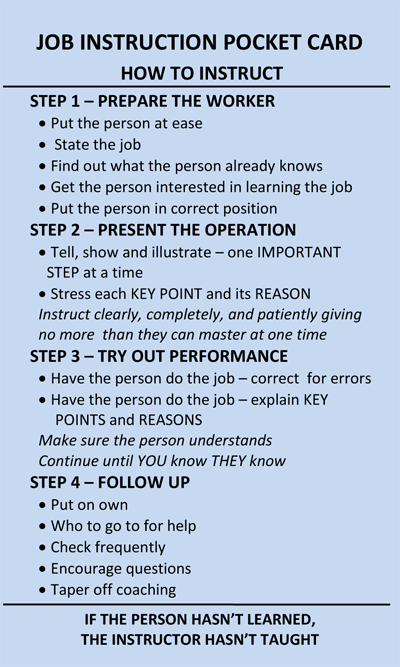 Job Instruction Pocket Card